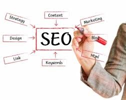 The Importance Of Ensuring You Get On-Site Optimisation Right Post Penguin