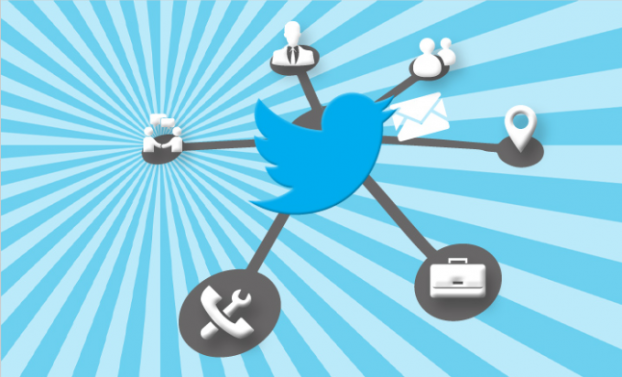 The Basics Of Communicating With Your Customers On Twitter