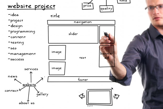Top Website Designs To Check Before Starting Your Own