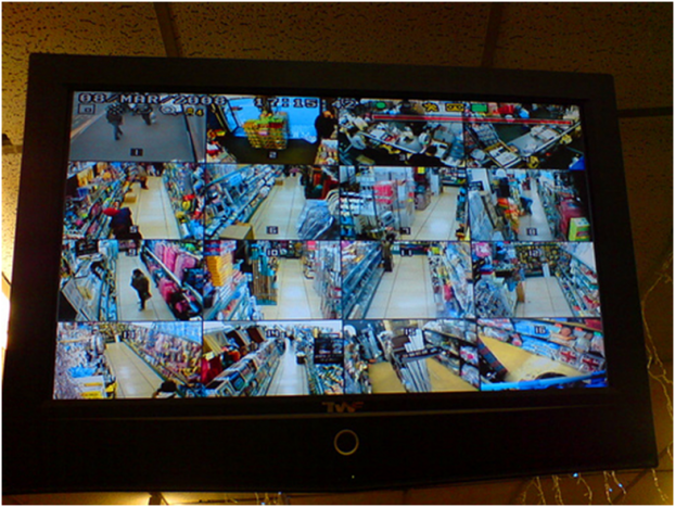 Where To Place Security Cameras In A Retail Store